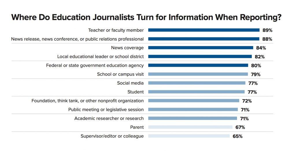 ewa-journalist-sources